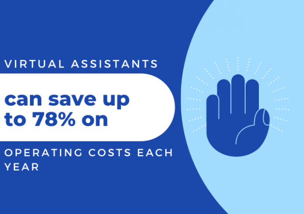 virtual assistants save up to 78%